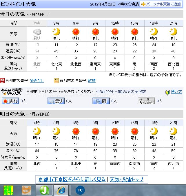 240428weather