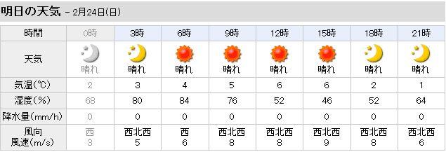 今日 の 天気 浜松